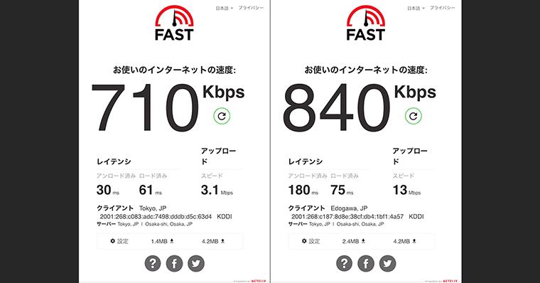 最大1Mbps通信制限