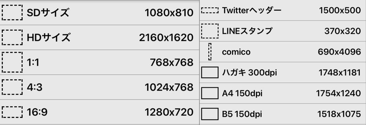 ibisPaint X/新規キャンバス