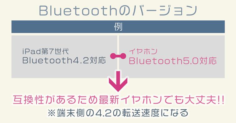 ワイヤレスイヤホンとiPadのBluetooth互換性について