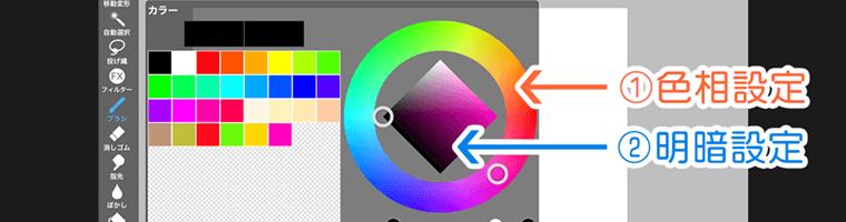 色設定詳細 色相 明暗調整方法