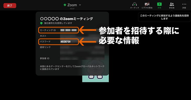 zoom会議情報エリア ミーティングIDとPASS