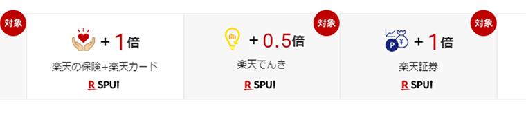 楽天でんき SPUが+0.5倍