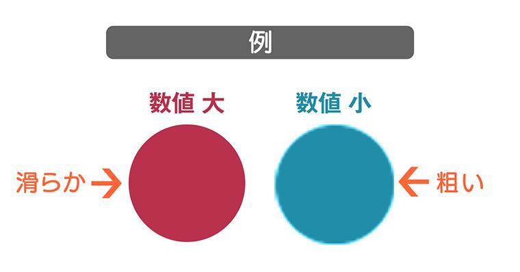 メディバンペイント(MediBangPaint)使い方 ピクセルの説明