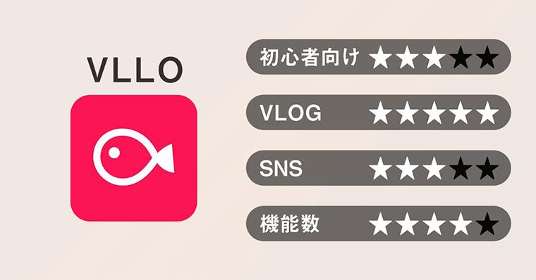 オススメ動画編集アプリ 03VLLO
