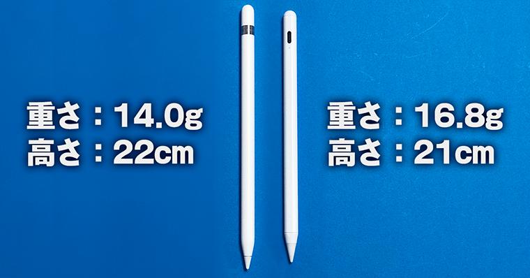 KINGONEスタイラスペン ApplePencilとの見た目と描き心地の比較