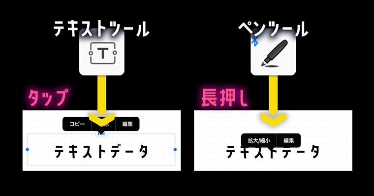 GoodNotes5 オブジェクトの再編集テク
