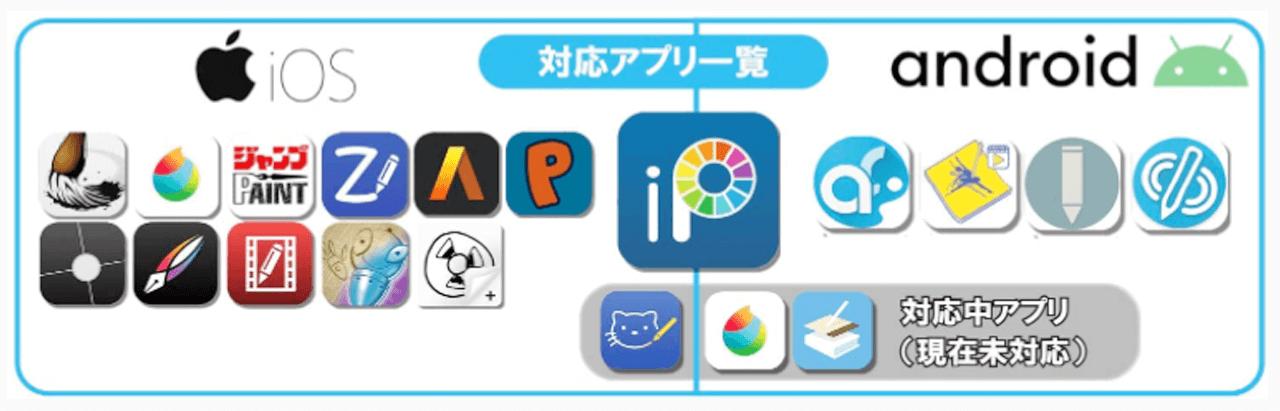 SonarPen(ソナーペン) 対応アプリ