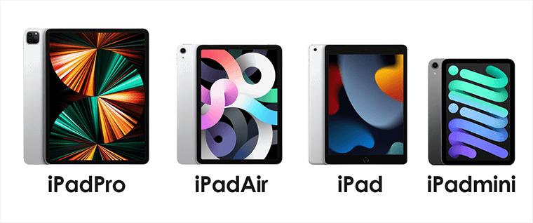 最新iPadはどれがいいのか?