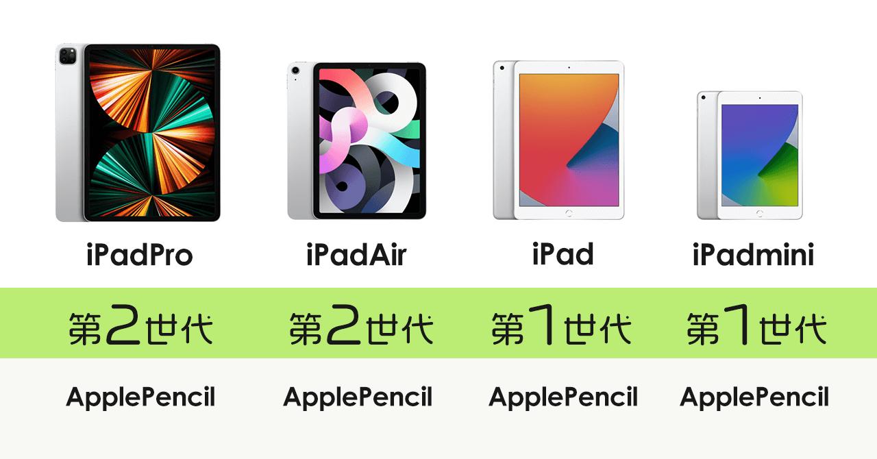 iPad ApplePencilの対応比較