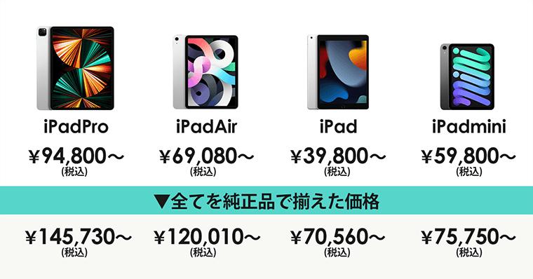 最新iPad 価格と想定コスト