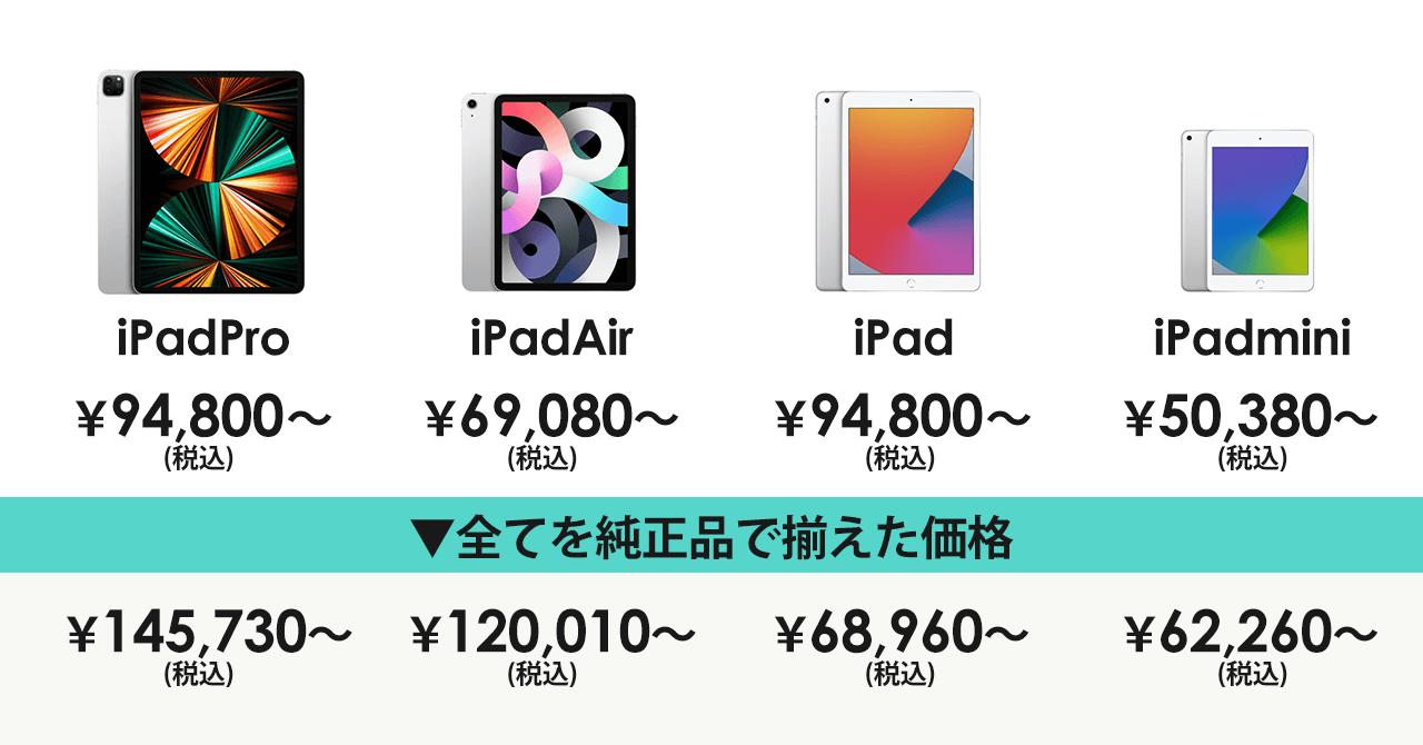 iPad 価格と想定コスト 比較