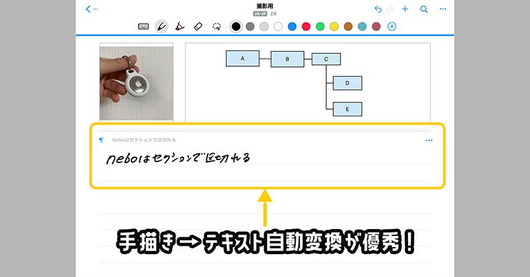 Neboの良い点2:文字変換機能がある点