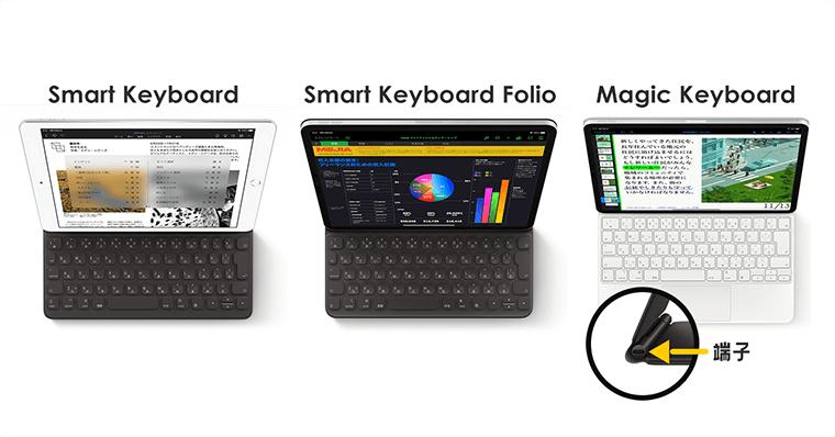 Smart Keyboard スマートキーボード Magic Keyboard・Smart Keyboard Folioとの違い