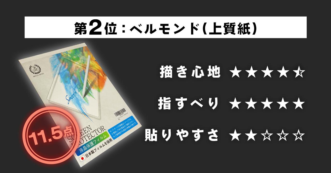 第2位 【ベルモンド】ペーパーライク フィルム