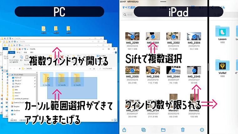iPadとPCの違いカーソル